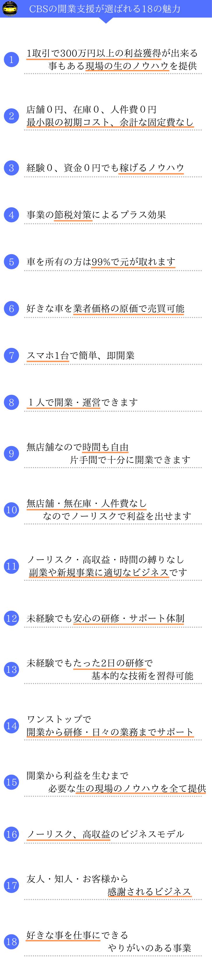 中古車買取店・販売店・業者オークション代行業を独立開業起業4-1