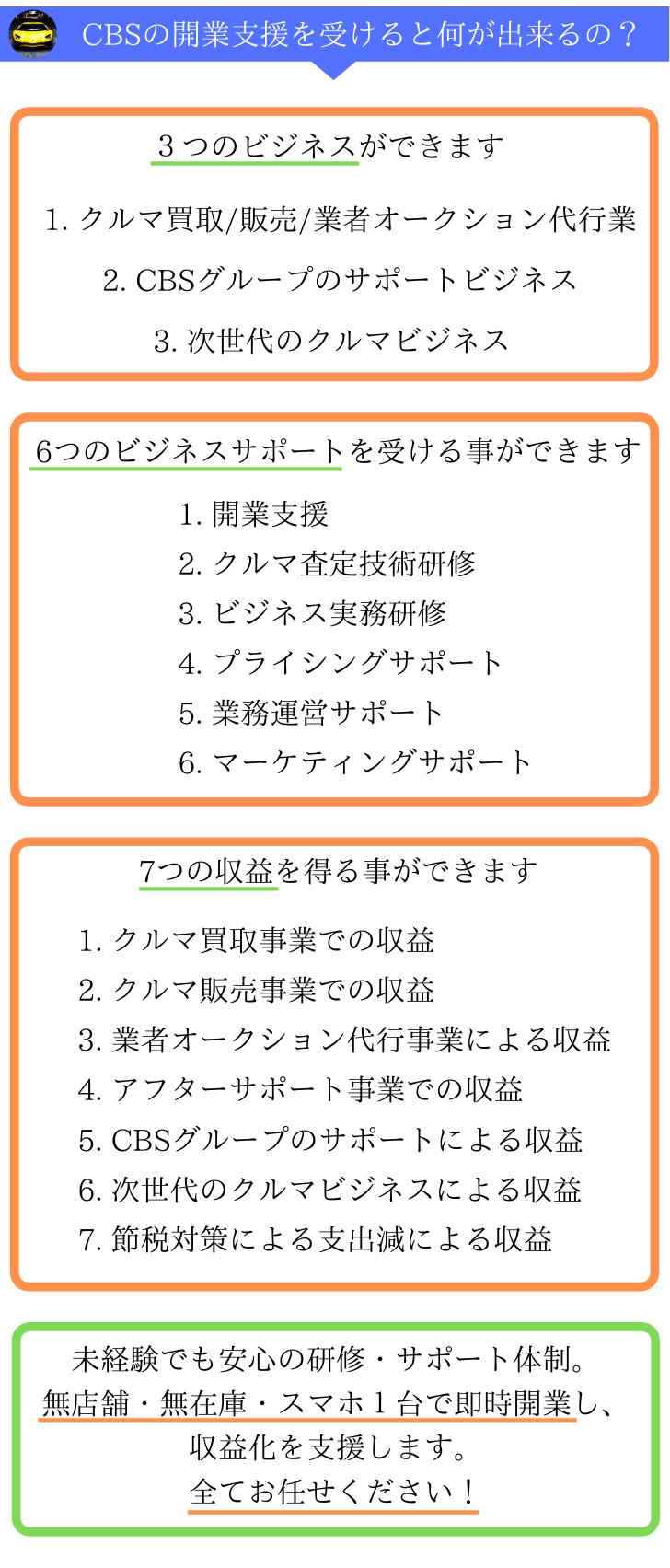 中古車買取店・販売店・業者オークション代行業を独立開業起業3-2